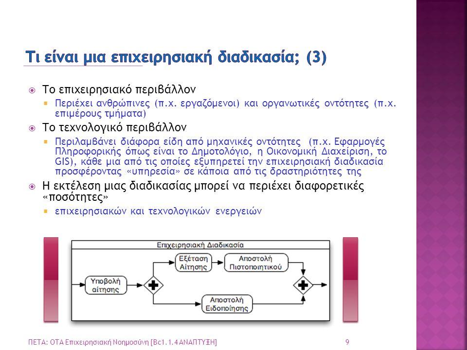  Το επιχειρησιακό περιβάλλον  Περιέχει ανθρώπινες (π.χ. εργαζόμενοι) και οργανωτικές οντότητες (π.χ. επιμέρους τμήματα)  Το τεχνολογικό περιβάλλον