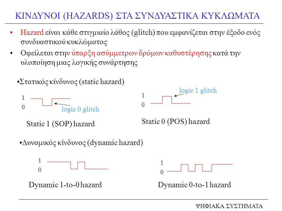 ΚΙΝΔΥΝΟΙ (HAZARDS) ΣΤΑ ΣΥΝΔΥΑΣΤΙΚΑ ΚΥΚΛΩΜΑΤΑ Hazard είναι κάθε στιγμιαίο λάθος (glitch) που εμφανίζεται στην έξοδο ενός συνδυαστικού κυκλώματος Οφείλεται στην ύπαρξη ασύμμετρων δρόμων καθυστέρησης κατά την υλοποίηση μιας λογικής συνάρτησης ΨΗΦΙΑΚΑ ΣΥΣΤΗΜΑΤΑ Στατικός κίνδυνος (static hazard) Static 1 (SOP) hazard Static 0 (POS) hazard logic 0 glitch logic 1 glitch 0 0 1 1 Δυναμικός κίνδυνος (dynamic hazard) 0 1 0 1 Dynamic 1-to-0 hazardDynamic 0-to-1 hazard