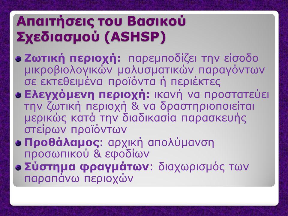 Απαιτήσεις του Βασικού Σχεδιασμού (ASHSP) Ζωτική περιοχή: παρεμποδίζει την είσοδο μικροβιολογικών μολυσματικών παραγόντων σε εκτεθειμένα προϊόντα ή περιέκτες Ελεγχόμενη περιοχή: ικανή να προστατεύει την ζωτική περιοχή & να δραστηριοποιείται μερικώς κατά την διαδικασία παρασκευής στείρων προϊόντων Προθάλαμος: αρχική απολύμανση προσωπικού & εφοδίων Σύστημα φραγμάτων: διαχωρισμός των παραπάνω περιοχών