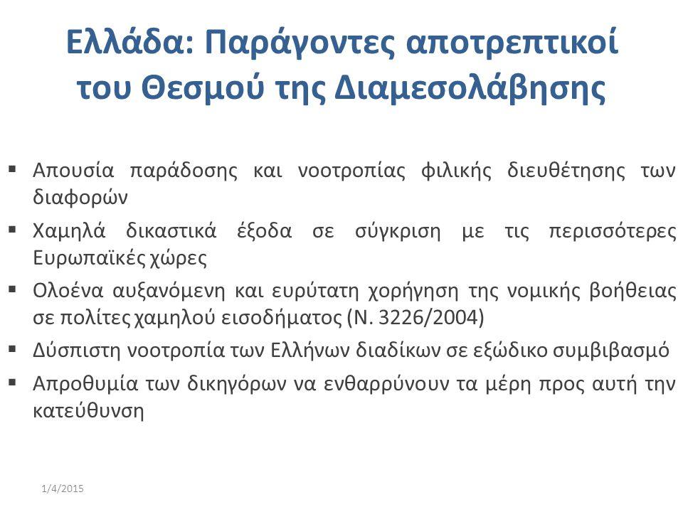 Ελλάδα: Παράγοντες αποτρεπτικοί του Θεσμού της Διαμεσολάβησης  Απουσία παράδοσης και νοοτροπίας φιλικής διευθέτησης των διαφορών  Χαμηλά δικαστικά έ