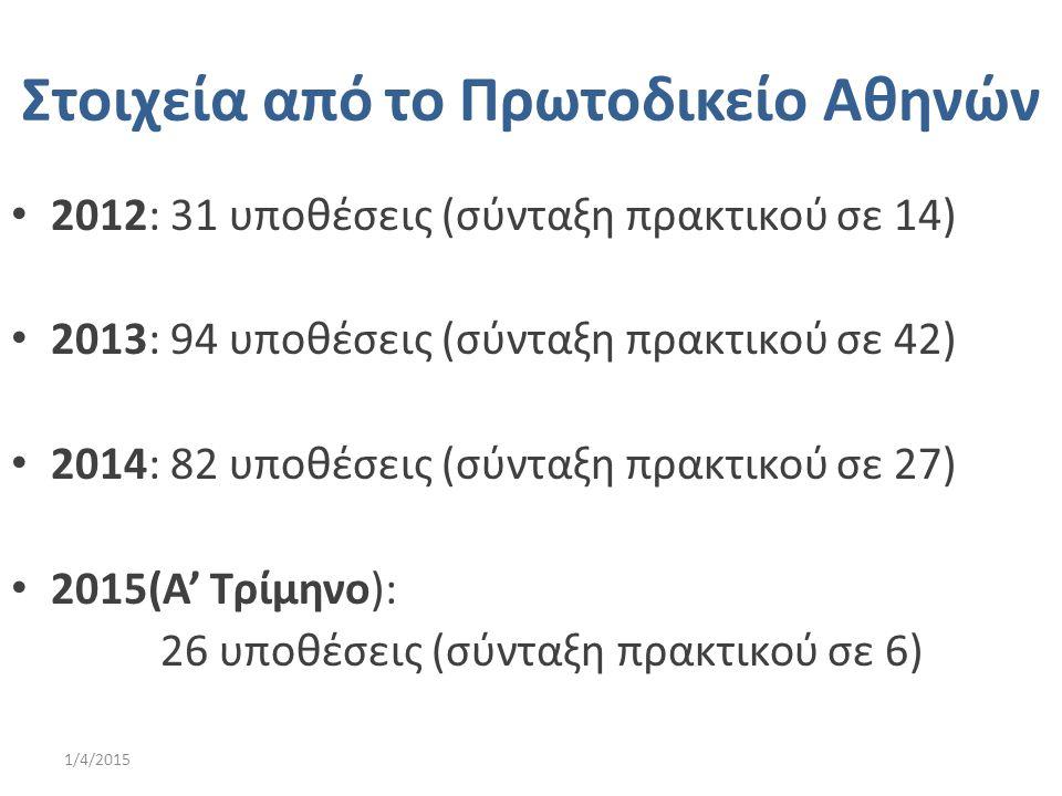 Στοιχεία από το Πρωτοδικείο Αθηνών 2012: 31 υποθέσεις (σύνταξη πρακτικού σε 14) 2013: 94 υποθέσεις (σύνταξη πρακτικού σε 42) 2014: 82 υποθέσεις (σύντα
