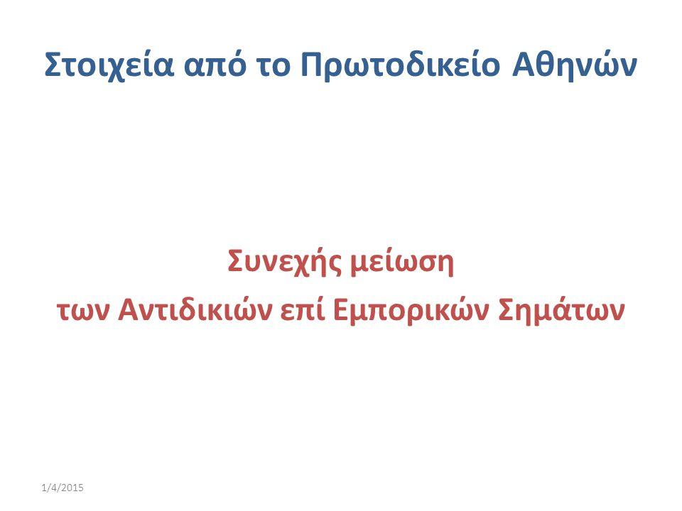 Στοιχεία από το Πρωτοδικείο Αθηνών Συνεχής μείωση των Αντιδικιών επί Εμπορικών Σημάτων 1/4/2015