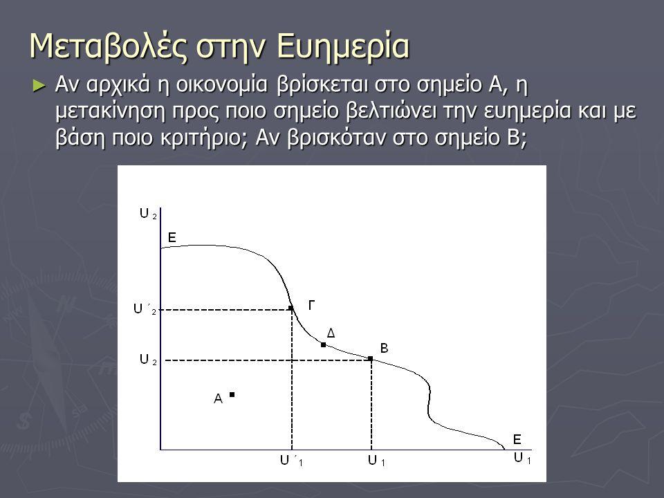 Μεταβολές στην Ευημερία ► Αν αρχικά η οικονομία βρίσκεται στο σημείο Α, η μετακίνηση προς ποιο σημείο βελτιώνει την ευημερία και με βάση ποιο κριτήριο