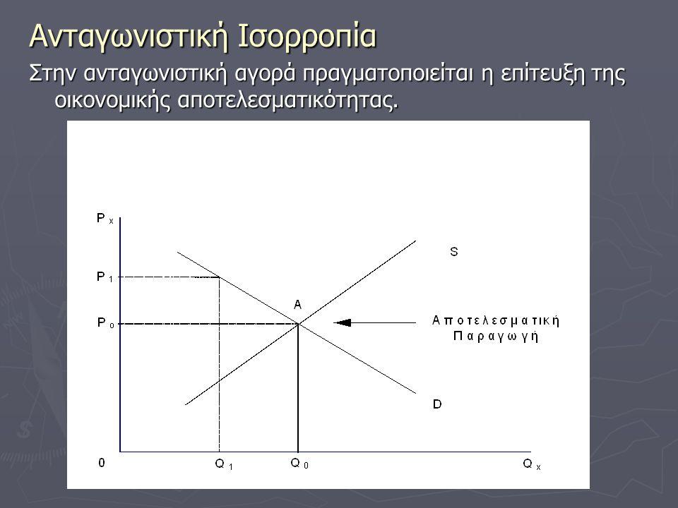 Ανταγωνιστική Ισορροπία Στην ανταγωνιστική αγορά πραγματοποιείται η επίτευξη της οικονομικής αποτελεσματικότητας.