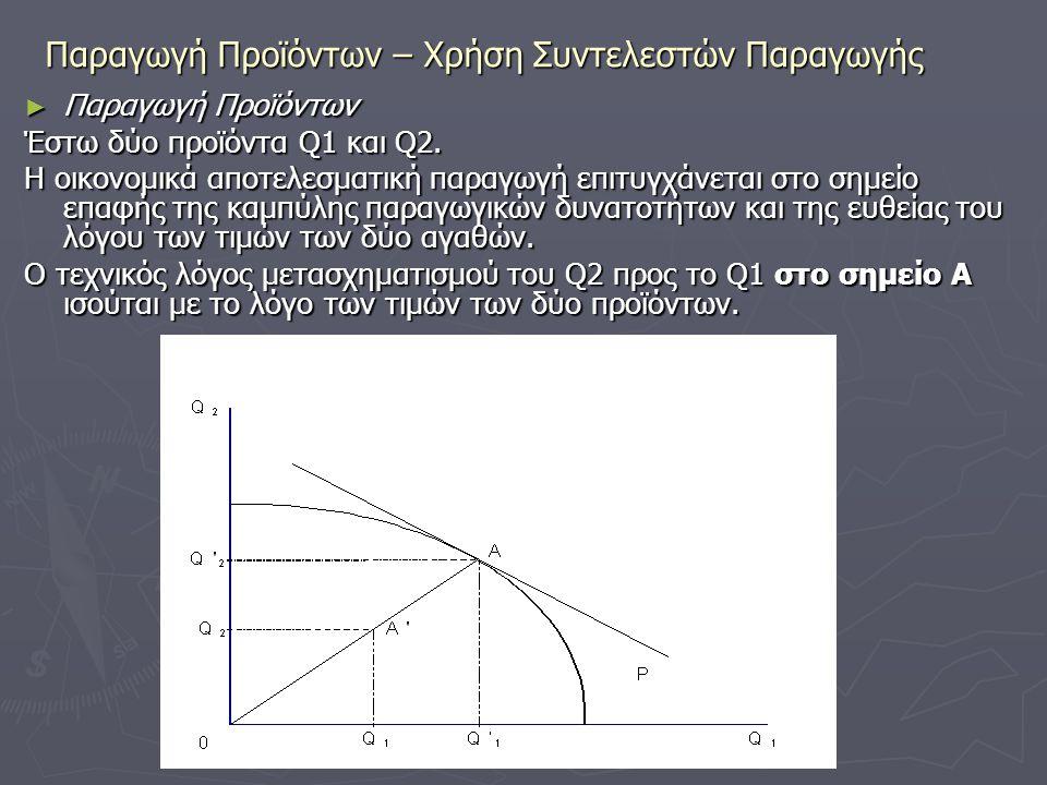 Παραγωγή Προϊόντων – Χρήση Συντελεστών Παραγωγής ► Χρήση Συντελεστών Παραγωγής Με δεδομένο το λόγο των τιμών P των συντελεστών παραγωγής, η οικονομική αποτελεσματικότητα επιτυγχάνεται στο σημείο A, όπου η καμπύλη ίσου προϊόντος εφάπτεται με τη γραμμή του λόγου των τιμών.