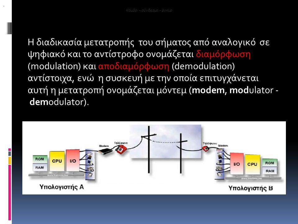 Ενσύρματα μέσα 12.2.2 Τρόποι μετάδοσης Κόμβοι - σύνδεσμο - άγκυρ Τα ζεύγη συνεστραμμένων καλωδίων Τα ομοαξονικά καλώδια.