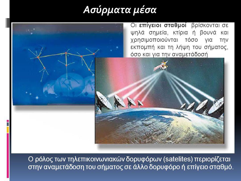 12.3.4 Σύνδεση υπολογιστών και περιφερειακών σε δίκτυο Τα τοπικά δίκτυα (Local Area Networks - LAN) είναι εκείνα στα οποία οι διασυνδεδεμένοι υπολογιστές εκτείνονται σε μικρή έκταση προσφέροντας υψηλές ταχύτητες μετάδοσης και λήψης δεδομένων και εξυπηρετώντας τις ανάγκες συγκεκριμένης ομάδας χρηστών.