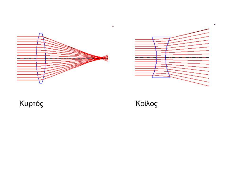 Βιβλιογραφία http://www.opticalres.com/optics_for_kids/kidoptx_p2.html http://www.opticalres.com/optics_for_kids/kidoptx_p2_complex.lens es.htmlhttp://www.opticalres.com/optics_for_kids/kidoptx_p2_complex.lens es.html http://www.opticalres.com/optics_for_kids/camera_answer.html http://www.opticalres.com/optics_for_kids/camcorder_answer.html http://www.cs.dartmouth.edu/farid/mathkids/art.html http://mathforum.org/workshops/sum98/participants/sanders/TryPers p.gsp.htmlhttp://mathforum.org/workshops/sum98/participants/sanders/TryPers p.gsp.html http://entertainment.howstuffworks.com/animatronic.htm/printable http://www.imdb.com/title/tt0107290/