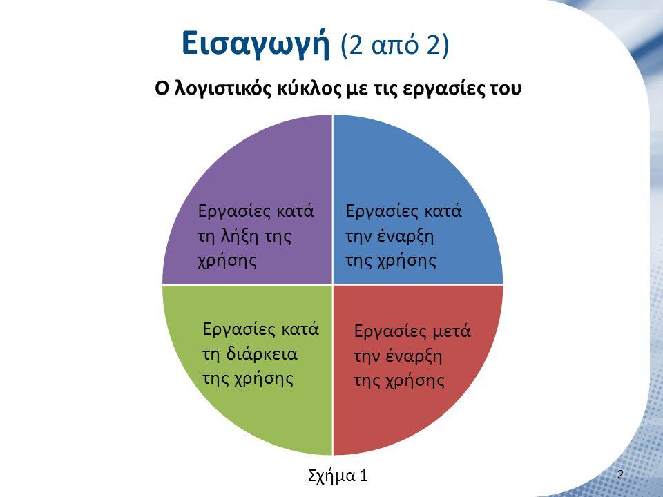 Εισαγωγή (2 από 2) 2 Εργασίες κατά τη λήξη της χρήσης Εργασίες κατά την έναρξη της χρήσης Εργασίες μετά την έναρξη της χρήσης Ο λογιστικός κύκλος με τις εργασίες του Σχήμα 1