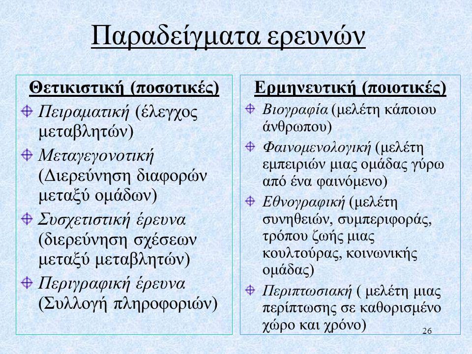 Παραδείγματα ερευνών Θετικιστική (ποσοτικές) Πειραματική (έλεγχος μεταβλητών) Μεταγεγονοτική (Διερεύνηση διαφορών μεταξύ ομάδων) Συσχετιστική έρευνα (