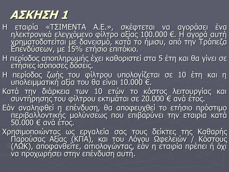ΑΣΚΗΣΗ 1 Η εταιρία «ΤΣΙΜΕΝΤΑ Α.Ε.», σκέφτεται να αγοράσει ένα ηλεκτρονικά ελεγχόμενο φίλτρο αξίας 100.000 €. Η αγορά αυτή χρηματοδοτείται με δανεισμό,