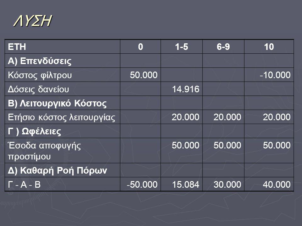 ΛΥΣΗ ΕΤΗ01-56-910 Α) Επενδύσεις Κόστος φίλτρου50.000-10.000 Δόσεις δανείου14.916 Β) Λειτουργικό Κόστος Ετήσιο κόστος λειτουργίας20.000 Γ ) Ωφέλειες Έσ