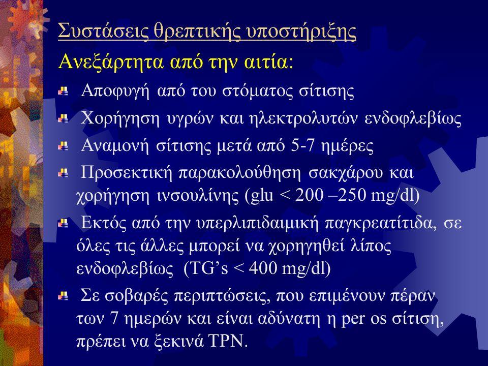 Συστάσεις θρεπτικής υποστήριξης Ανεξάρτητα από την αιτία: Αποφυγή από του στόματος σίτισης Χορήγηση υγρών και ηλεκτρολυτών ενδοφλεβίως Αναμονή σίτισης