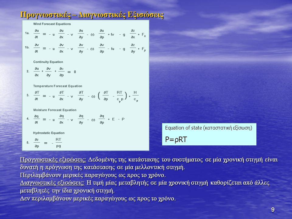10 d/dt παριστάνει την ολική παράγωγο ως προς το χρόνο, v είναι το οριζόντιο διάνυσμα της ταχύτητας, f η παράμετρος Coriolis, k το μοναδιαίο διάνυσμα στον κατακόρυφο άξονα, Φ το γεωδυναμικό, R η παγκόσμια σταθερά των αερίων, και κ ο λόγος R/cp, όπου cp είναι η ειδική θερμότητα σε σταθερή πίεση.
