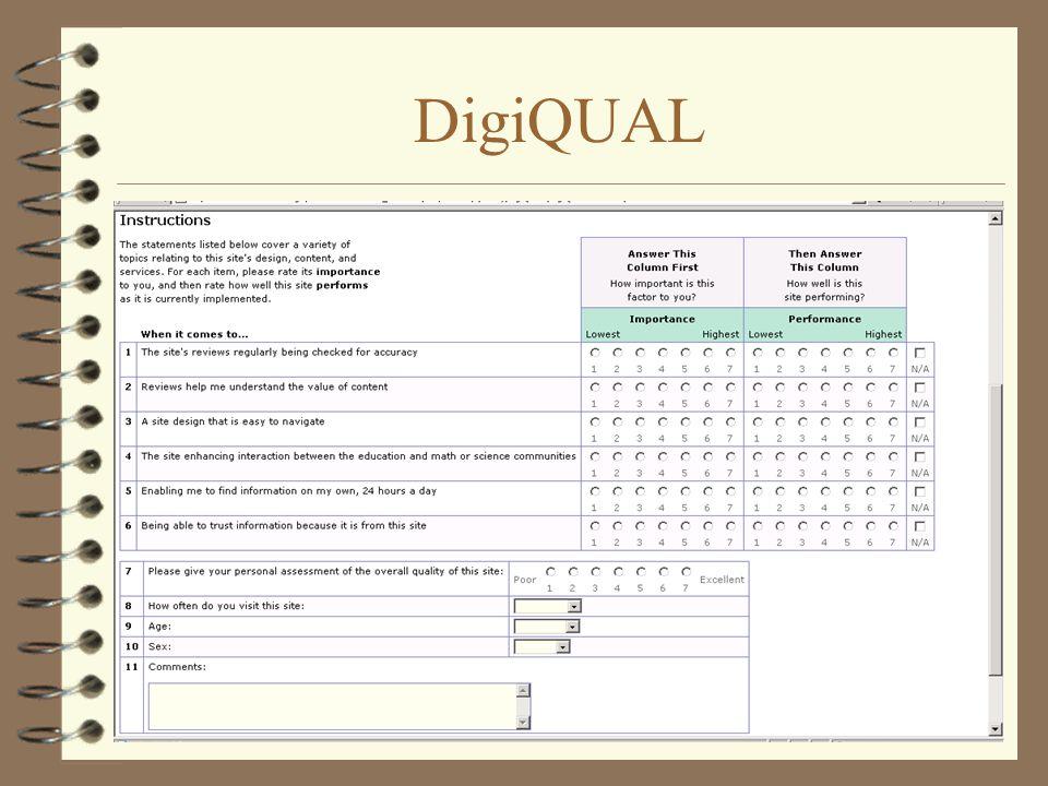 DigiQUAL
