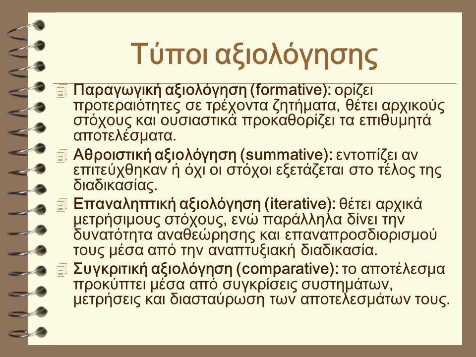 Τρόποι αξιολόγησης 1/2 Σύμφωνα με τον Tefko Saracevic: 4 ερωτηματολόγια, 4 συνεντεύξεις, 4 παρατηρήσεις, 4 απόδοση διαδικασιών, 4 εργαστηριακά πειράματα, 4 αναλύσεις (log analysis, usage analysis, record analysis) και μετρήσεις,