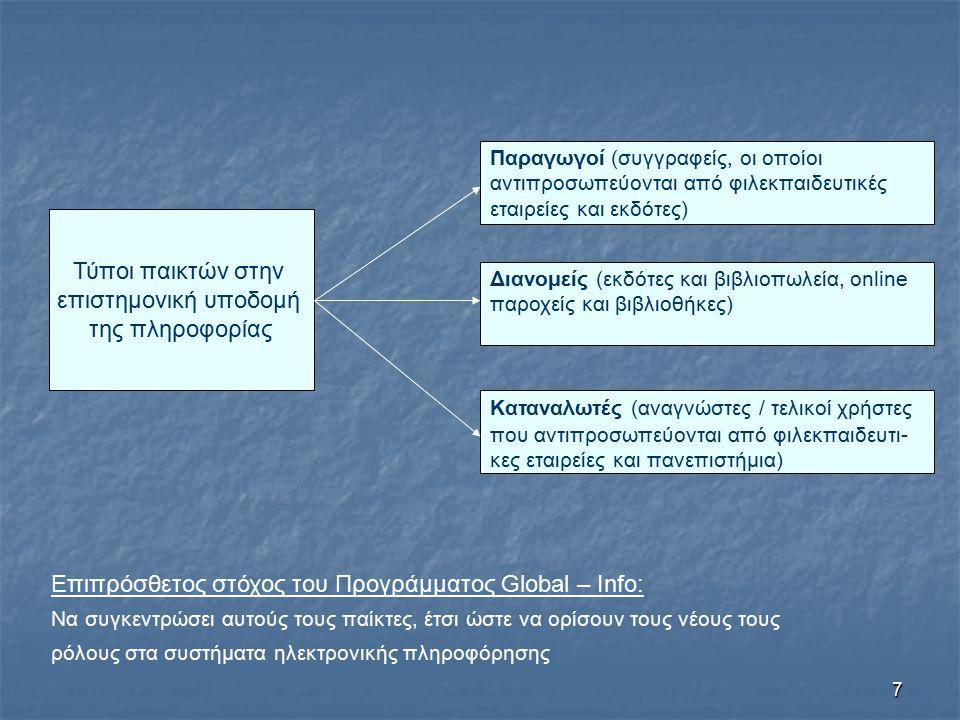 8 ΟΡΓΑΝΩΤΙΚΕΣ ΟΨΕΙΣ Ύψος χρηματοδότησης: 60.000.000 DM (ως το 2004), με ποσοστό χρηματοδότησης 50% Τύποι έργων χρηματοδότησης: Πιλοτικά έργα ( Vorprojekte ), για την χρηματοδότηση των βασικών αναγκών για την συνεργασία (συμπεριλαμβάνοντας και την ανάπτυξη περαιτέρω έργων)Πιλοτικά έργα ( Vorprojekte ), για την χρηματοδότηση των βασικών αναγκών για την συνεργασία (συμπεριλαμβάνοντας και την ανάπτυξη περαιτέρω έργων) Ένα διοικητικό έργο, για την οργάνωση του προγράμματος Global – InfoΈνα διοικητικό έργο, για την οργάνωση του προγράμματος Global – Info Τα κύρια έργα έρευνας και ανάπτυξης ( Sonderfördermaßnahmen ) που θα χρηματοδοτηθούν από το πρόγραμμα Global - InfoΤα κύρια έργα έρευνας και ανάπτυξης ( Sonderfördermaßnahmen ) που θα χρηματοδοτηθούν από το πρόγραμμα Global - Info