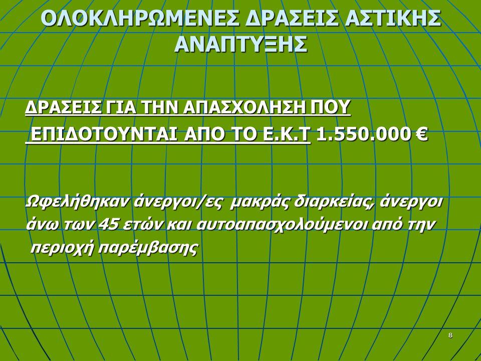 8 ΔΡΑΣΕΙΣ ΓΙΑ ΤΗΝ ΑΠΑΣΧΟΛΗΣΗ ΠΟΥ ΕΠΙΔΟΤΟΥΝΤΑΙ ΑΠΟ ΤΟ Ε.Κ.Τ 1.550.000 € ΕΠΙΔΟΤΟΥΝΤΑΙ ΑΠΟ ΤΟ Ε.Κ.Τ 1.550.000 € Ωφελήθηκαν άνεργοι/ες μακράς διαρκείας, άνεργοι άνω των 45 ετών και αυτοαπασχολούμενοι από την περιοχή παρέμβασης περιοχή παρέμβασης