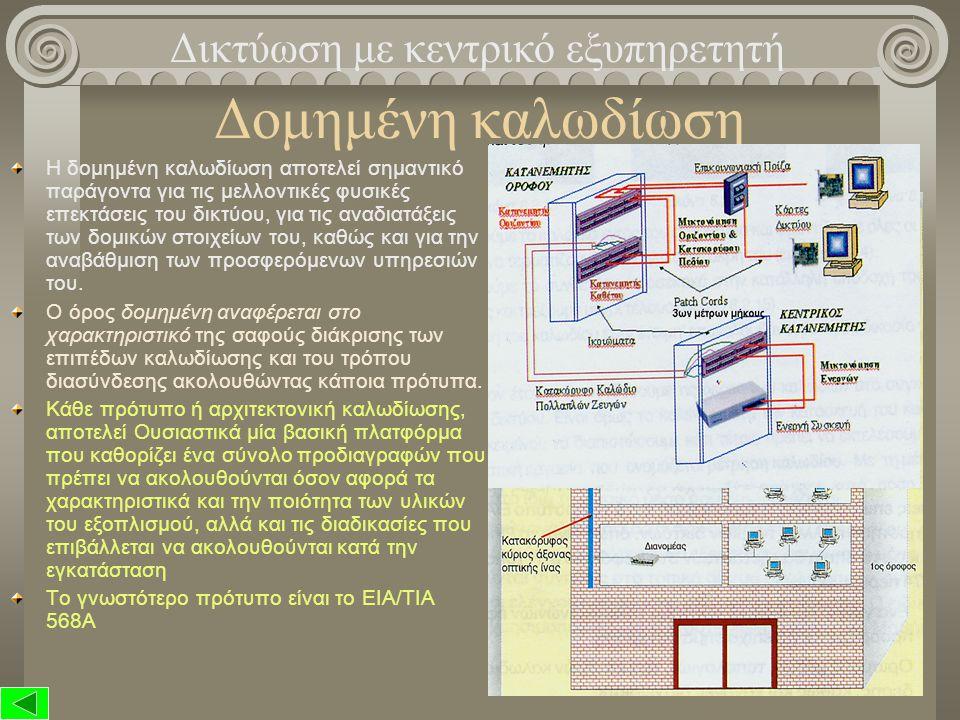 Δικτύωση με κεντρικό εξυπηρετητή Στην εικόνα διαπιστώνουμε την ύπαρξη των εξής συσκευών: Καλώδια: Κάρτες δικτύου: Συγκεντρωτές(HUB): Δρομολογητή: