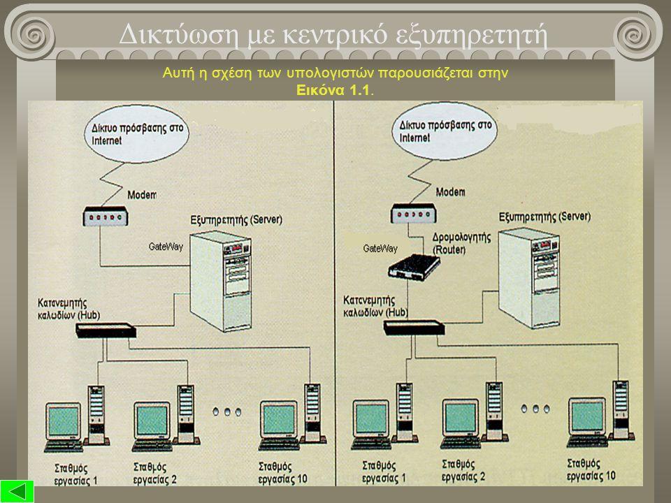 Τοπικά Δίκτυα Υπολογιστών Ένα τοπικό δίκτυο (LAN) είναι ένας τρόπος σύνδεσης αυτόνομων PCs μεταξύ τους, έτσι ώστε να μπορούν να μοιράζονται συγκεκριμένους πόρους.