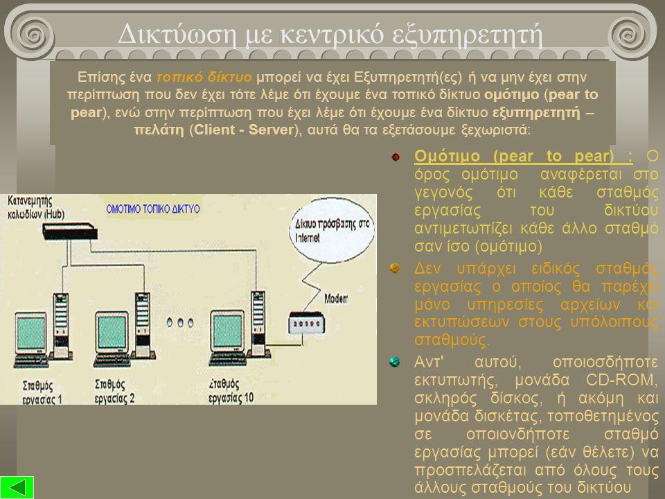 Αυτή η σχέση των υπολογιστών παρουσιάζεται στην Εικόνα 1.1. Δικτύωση με κεντρικό εξυπηρετητή