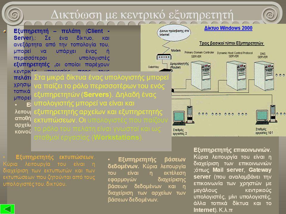 Οι Η/Υ που συμμετέχουν σε ένα τέτοιου τύπου δίκτυο ανήκουν σε μια ομάδα εργασίας (WorkGroup) Για να τους δούμε κάνουμε διπλό κλίκ στο εικονίδιο Περιοχή Δικτύου ή Θέσεις Δικτύου (Network Neighborhood) της επιφάνειας εργασίας Έτσι ανοίγει το παράθυρο όπου εκεί εμφανίζονται με ένα διαφορετικό εικονίδιο ο καθένας