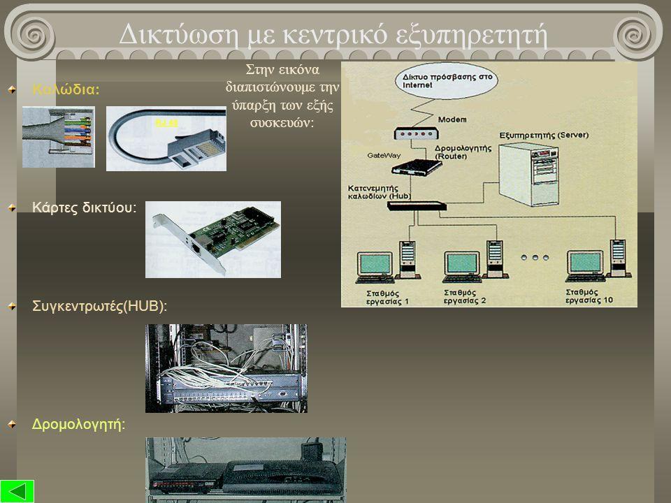 Εξυπηρετητή – πελάτη (Client - Server),: Σε ένα δίκτυο, και ανεξάρτητα από την τοπολογία του, μπορεί να υπάρχει ένας ή περισσότεροι υπολογιστές εξυπηρετητές,οι οποίοι παρέχουν κεντρικές υπηρεσίες προς τους πελάτες.