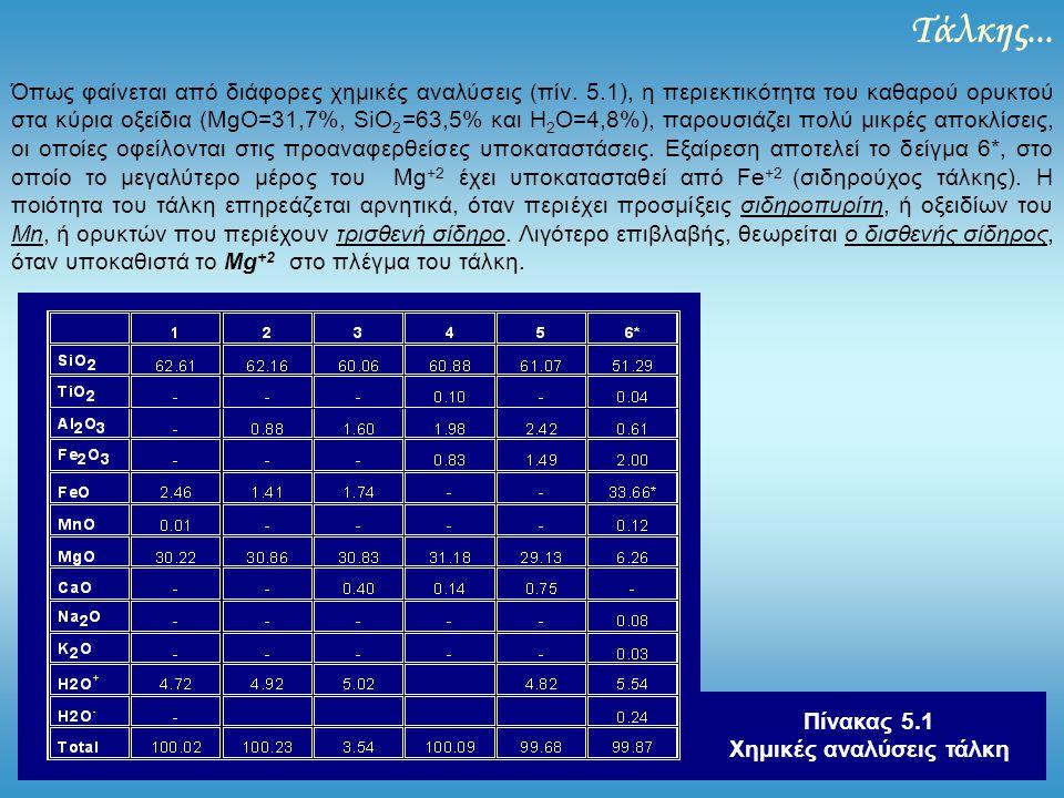 Τάλκης... Όπως φαίνεται από διάφορες χημικές αναλύσεις (πίν. 5.1), η περιεκτικότητα του καθαρού ορυκτού στα κύρια οξείδια (MgO=31,7%, SiO 2 =63,5% και