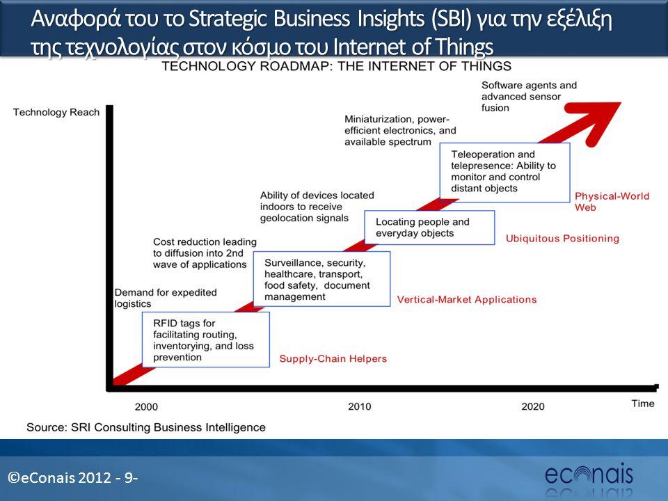 ©eConais 2012 - 9- Αναφορά του το Strategic Business Insights (SBI) για την εξέλιξη της τεχνολογίας στον κόσμο του Internet of Things