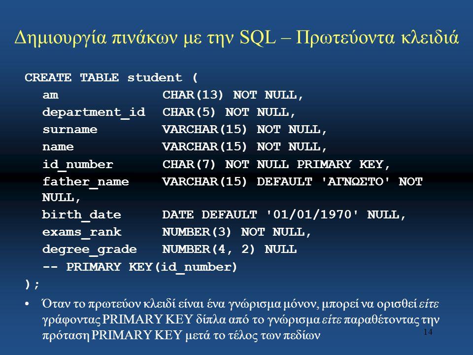 14 Δημιουργία πινάκων με την SQL – Πρωτεύοντα κλειδιά CREATE TABLE student ( amCHAR(13) NOT NULL, department_idCHAR(5) NOT NULL, surnameVARCHAR(15) NOT NULL, nameVARCHAR(15) NOT NULL, id_numberCHAR(7) NOT NULL PRIMARY KEY, father_nameVARCHAR(15) DEFAULT ΑΓΝΩΣΤΟ NOT NULL, birth_dateDATE DEFAULT 01/01/1970 NULL, exams_rankNUMBER(3) NOT NULL, degree_gradeNUMBER(4, 2) NULL -- PRIMARY KEY(id_number) ); Όταν το πρωτεύον κλειδί είναι ένα γνώρισμα μόνον, μπορεί να ορισθεί είτε γράφοντας PRIMARY KEY δίπλα από το γνώρισμα είτε παραθέτοντας την πρόταση PRIMARY KEY μετά το τέλος των πεδίων