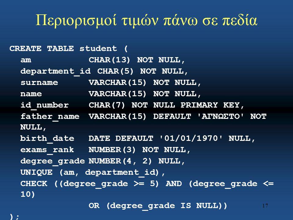 17 Περιορισμοί τιμών πάνω σε πεδία CREATE TABLE student ( amCHAR(13) NOT NULL, department_idCHAR(5) NOT NULL, surnameVARCHAR(15) NOT NULL, nameVARCHAR(15) NOT NULL, id_numberCHAR(7) NOT NULL PRIMARY KEY, father_nameVARCHAR(15) DEFAULT ΑΓΝΩΣΤΟ NOT NULL, birth_dateDATE DEFAULT 01/01/1970 NULL, exams_rankNUMBER(3) NOT NULL, degree_gradeNUMBER(4, 2) NULL, UNIQUE (am, department_id), CHECK ((degree_grade >= 5) AND (degree_grade <= 10) OR (degree_grade IS NULL)) );
