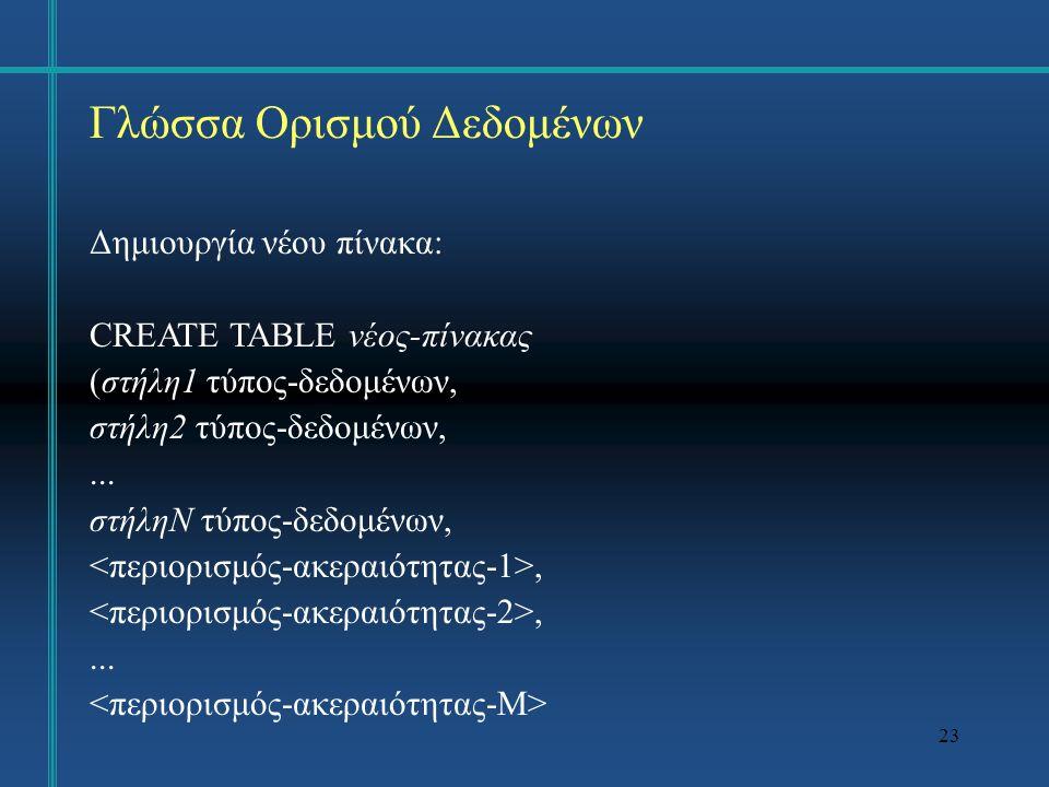 23 Γλώσσα Ορισμού Δεδομένων Δημιουργία νέου πίνακα: CREATE TABLE νέος-πίνακας (στήλη1 τύπος-δεδομένων, στήλη2 τύπος-δεδομένων,... στήληN τύπος-δεδομέν