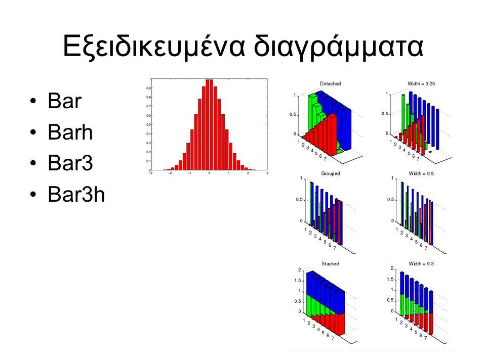 Εξειδικευμένα διαγράμματα Bar Barh Bar3 Bar3h
