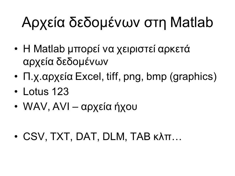Αρχεία δεδομένων στη Matlab H Matlab μπορεί να χειριστεί αρκετά αρχεία δεδομένων Π.χ.αρχεία Excel, tiff, png, bmp (graphics) Lotus 123 WAV, AVI – αρχεία ήχου CSV, TXT, DAT, DLM, TAB κλπ…