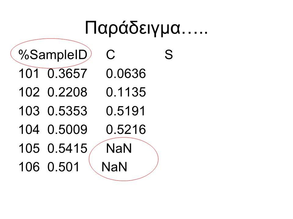 Χειρισμός Πινάκων Τα δεδομένα από το αρχείο που εισάγουμε στη Matlab αποθηκεύονται σε ένα πίνακα Οι στήλες του πίνακα είναι όσες και οι στήλες του αρχείου Οι γραμμές του πίνακα είναι όσες οι γραμμές του αρχείου