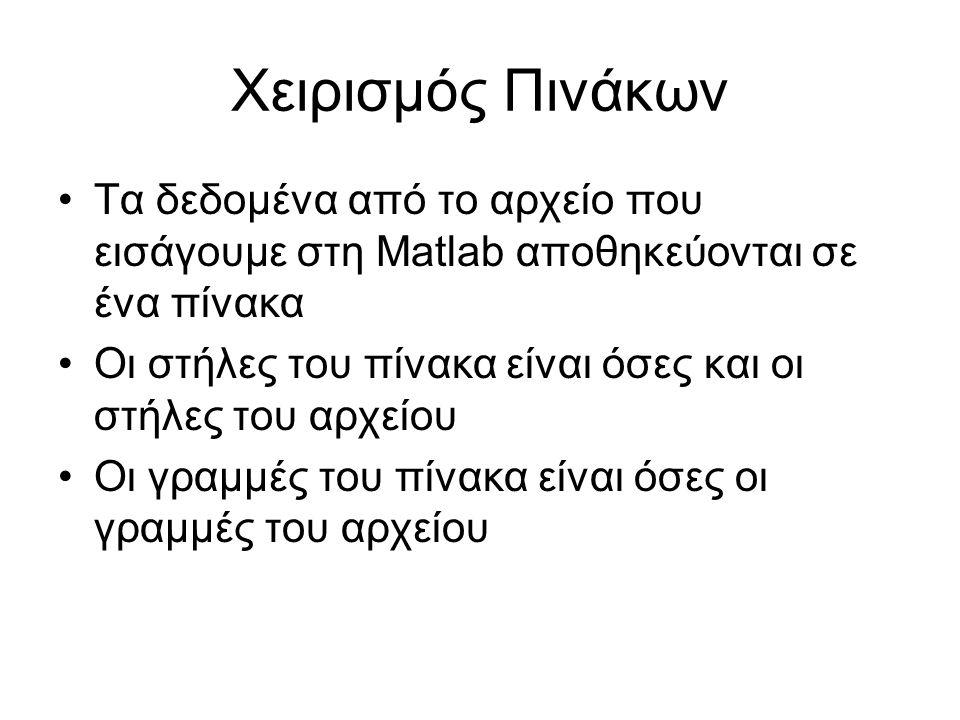 Παράδειγμα…..