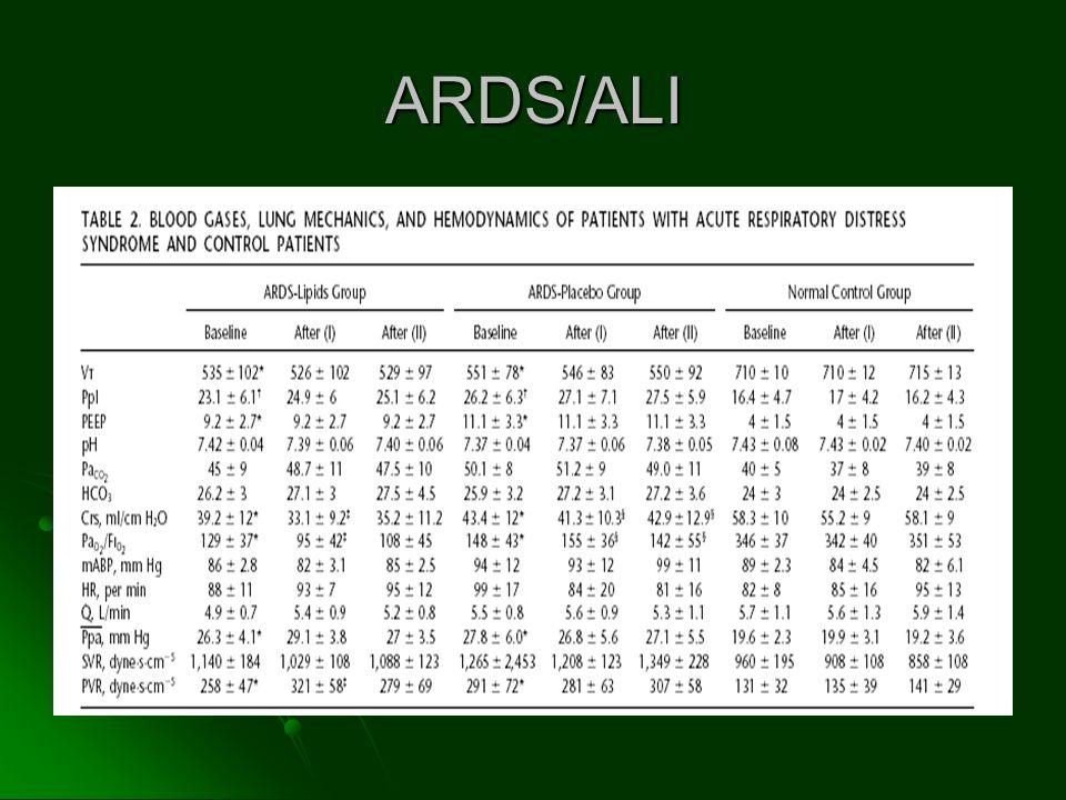 ARDS/ALI
