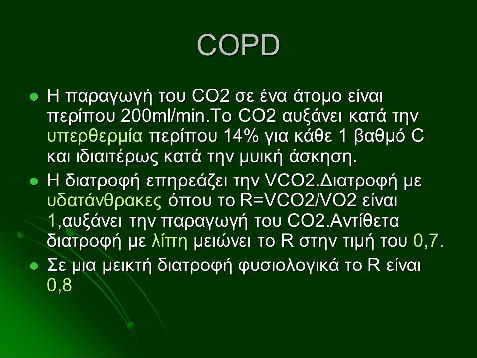 COPD Η παραγωγή του CO2 σε ένα άτομο είναι περίπου 200ml/min.Το CO2 αυξάνει κατά την υπερθερμία περίπου 14% για κάθε 1 βαθμό C και ιδιαιτέρως κατά την
