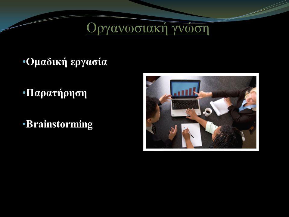 Οργανωσιακή γνώση Ομαδική εργασία Παρατήρηση Brainstorming
