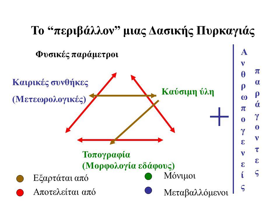 Καύσιμη ύλη Υγρασία Κατανομή Συνέχεια Μέγεθος(είδος) Τοπογραφία Συνθήκες καιρού Εξαρτάται από Αποτελείται από/ συνίσταται σε Μόνιμοι Μεταβαλλόμενοι Χαρακτηριστικά βλάστησης (δάσος, δασική έκταση, χορτολίβαδα, καλλιεργήσιμες εκτάσεις)