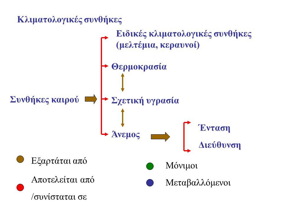 Εξαρτάται από Αποτελείται από/ συνίσταται σε Μόνιμοι Μεταβαλλόμενοι Τοπογραφία Ανάγλυφο εδάφους Υψόμετρο Κλίση Έκθεση/προσανατολισμός Μορφολογία εδάφους