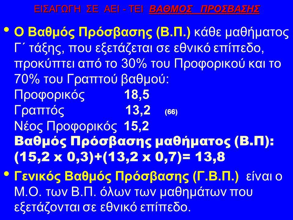 ΣΥΓΚΡΙΣΗ ΠΡΟΦΟΡΙΚΟΥ - ΓΡΑΠΤΟΥ 2003 - ΤΑΞΗ Γ΄ ΓΕΝΙΚΗΣ ΠΑΙΔΕΙΑΣΘΕΩΡΗΤΙΚΗΘΕΤΙΚΗΤΕΧΝΟΛΟΓΙΚΗ