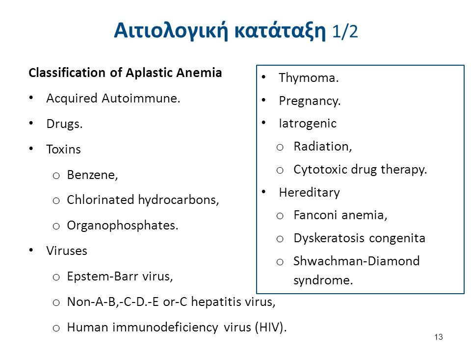Αιτιολογική κατάταξη 1/2 Classification of Aplastic Anemia Acquired Autoimmune. Drugs. Toxins o Benzene, o Chlorinated hydrocarbons, o Organophosphate