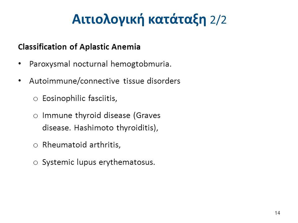 Αιτιολογική κατάταξη 2/2 Classification of Aplastic Anemia Paroxysmal nocturnal hemogtobmuria. Autoimmune/connective tissue disorders o Eosinophilic f