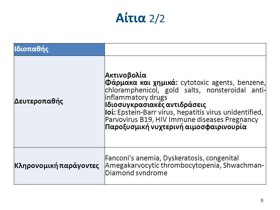 Αίτια 2/2 6 Ιδιοπαθής Δευτεροπαθής Ακτινοβολία Φάρμακα και χημικά: cytotoxic agents, benzene, chloramphenicol, gold salts, nonsteroidal anti- inflamma