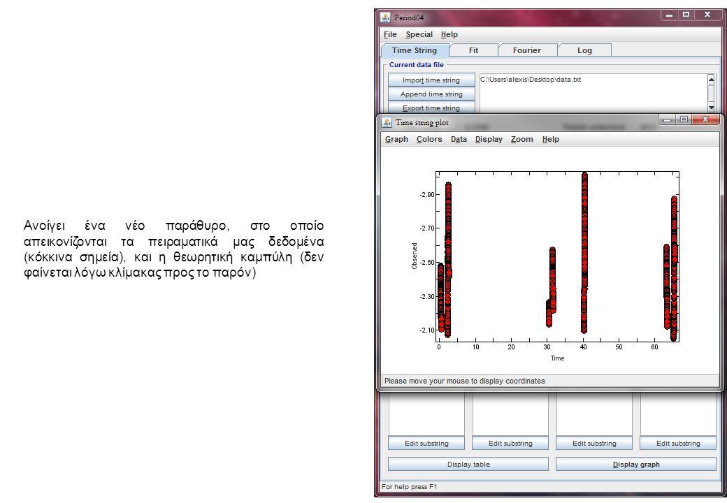 Ανοίγει ένα νέο παράθυρο, στο οποίο απεικονίζονται τα πειραματικά μας δεδομένα (κόκκινα σημεία), και η θεωρητική καμπύλη (δεν φαίνεται λόγω κλίμακας προς το παρόν)