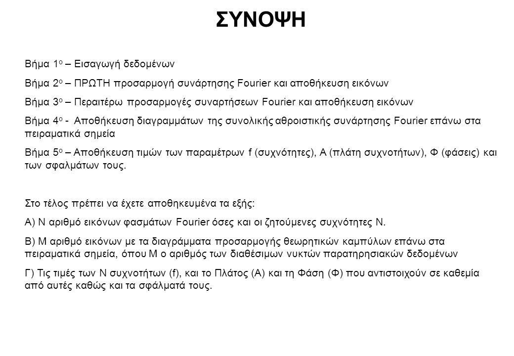 ΣΥΝΟΨΗ Βήμα 1 ο – Εισαγωγή δεδομένων Βήμα 2 ο – ΠΡΩΤΗ προσαρμογή συνάρτησης Fourier και αποθήκευση εικόνων Βήμα 3 ο – Περαιτέρω προσαρμογές συναρτήσεων Fourier και αποθήκευση εικόνων Βήμα 4 ο - Αποθήκευση διαγραμμάτων της συνολικής αθροιστικής συνάρτησης Fourier επάνω στα πειραματικά σημεία Βήμα 5 ο – Αποθήκευση τιμών των παραμέτρων f (συχνότητες), Α (πλάτη συχνοτήτων), Φ (φάσεις) και των σφαλμάτων τους.