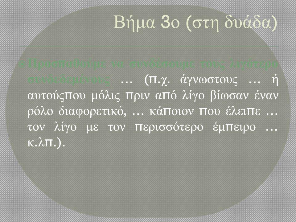 Βήμα 4 ο ( στη δυάδα )  Δημιουργούμε π λαίσιο βοηθητικό : μέσα α π ό οδηγίες ή δομή … (π.