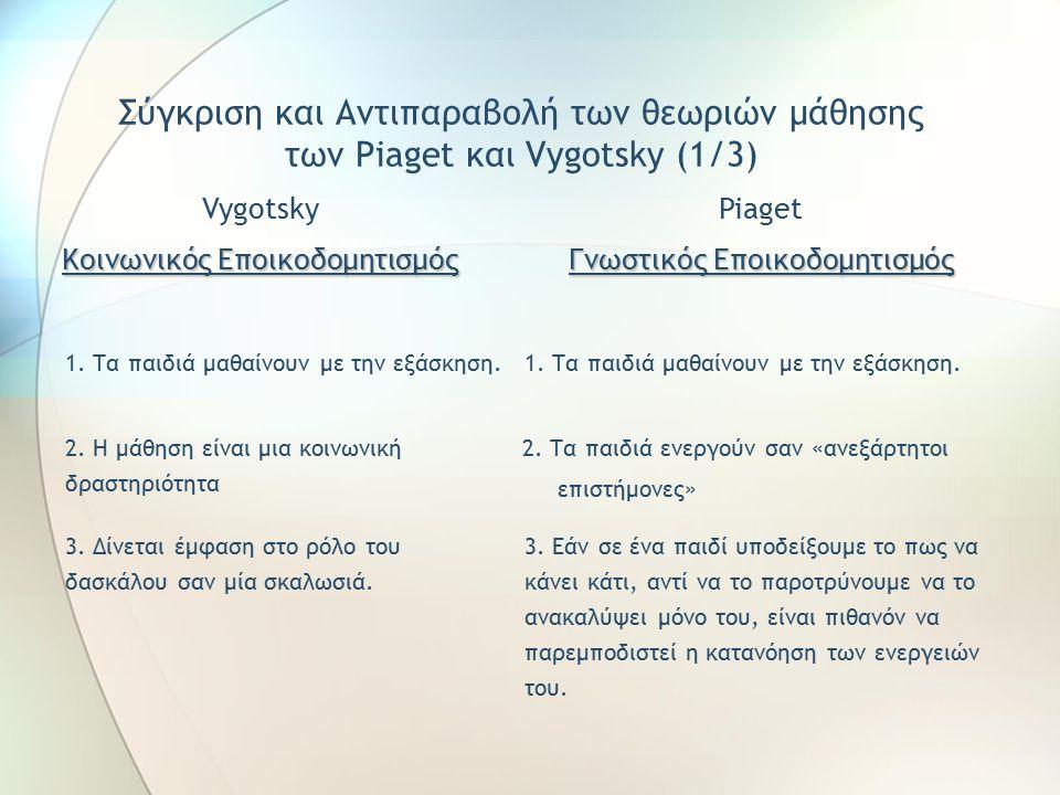 Σύγκριση και Αντιπαραβολή των θεωριών μάθησης των Piaget και Vygotsky (1/3) Vygotsky Κοινωνικός Εποικοδομητισμός Piaget Γνωστικός Εποικοδομητισμός 1.