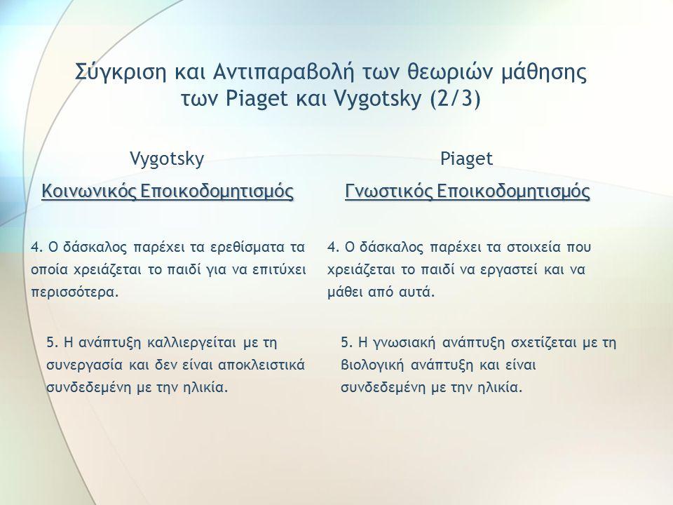 Σύγκριση και Αντιπαραβολή των θεωριών μάθησης των Piaget και Vygotsky (2/3) 5. Η ανάπτυξη καλλιεργείται με τη συνεργασία και δεν είναι αποκλειστικά συ